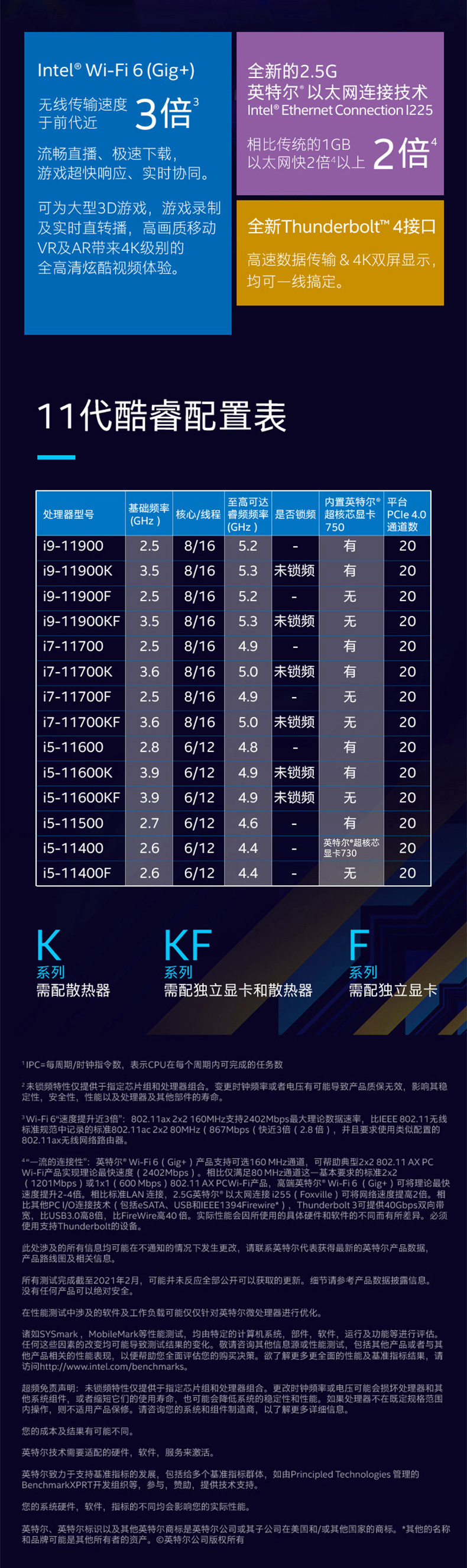 信仰之巅 i9-11900K RTX 3090 32GB内存 1TB+2TB SSD【ROG 龙神 360 水冷】