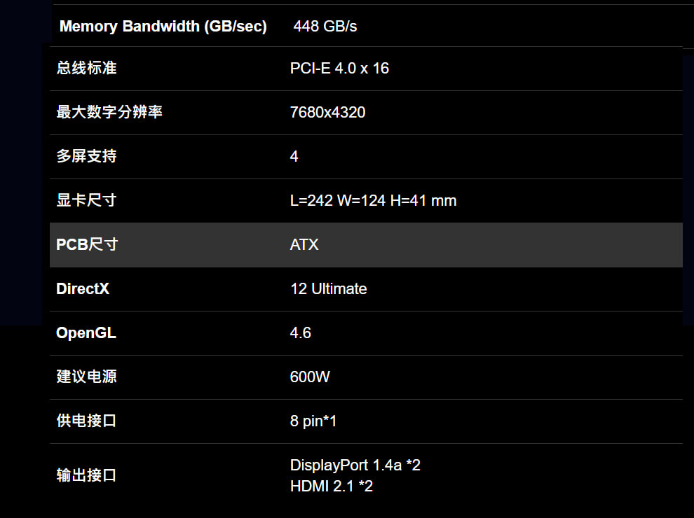 技嘉 显卡 LHR RTX 3060 Ti EAGLE 8GB